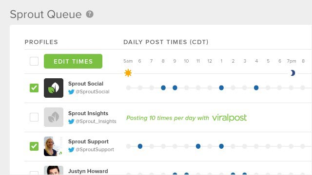Sprout Social Media Tool Review 2019 (Coupons) Pros & Cons