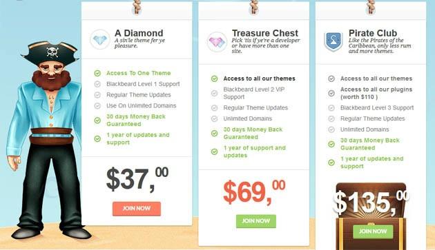 Themeisle Price Table