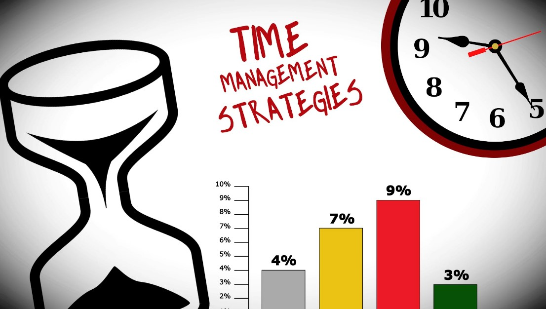 Discover our 7 Unique Time Management Skills to Manage your