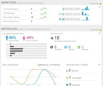 Best social media tools 26